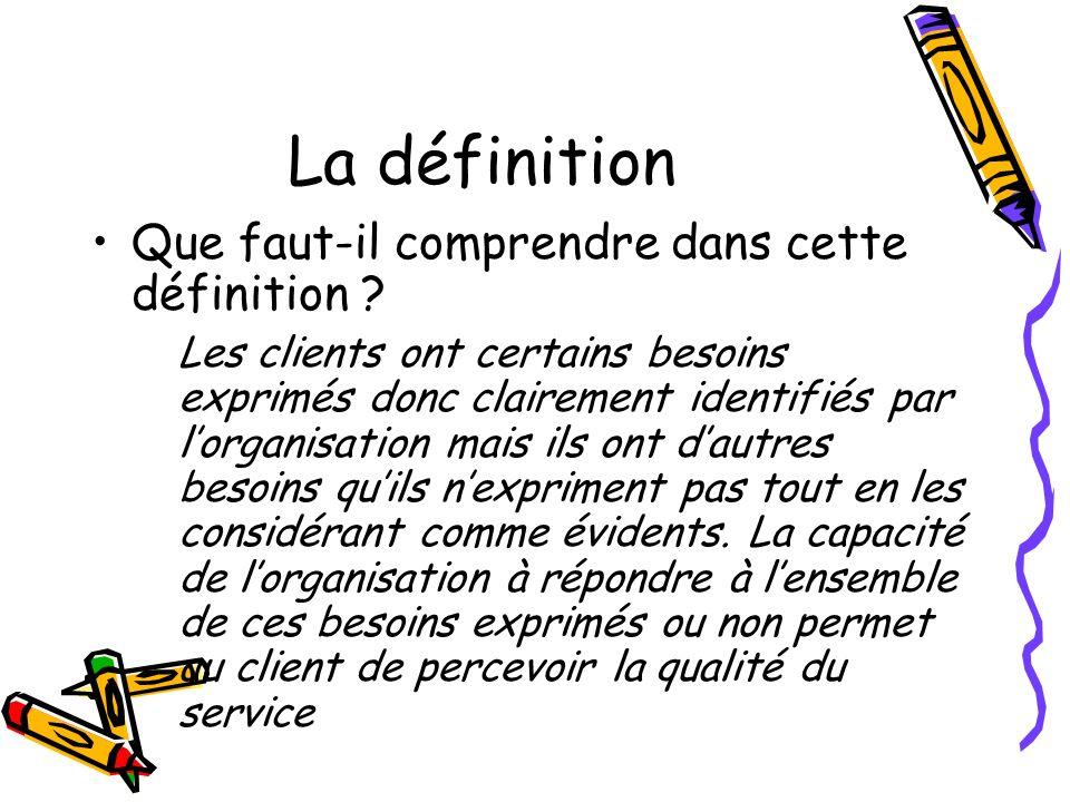 La définition Que faut-il comprendre dans cette définition ? Les clients ont certains besoins exprimés donc clairement identifiés par lorganisation ma