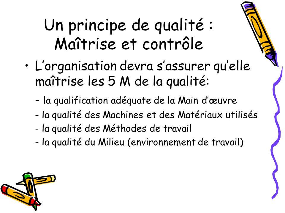 Un principe de qualité : Maîtrise et contrôle Lorganisation devra sassurer quelle maîtrise les 5 M de la qualité: - la qualification adéquate de la Ma