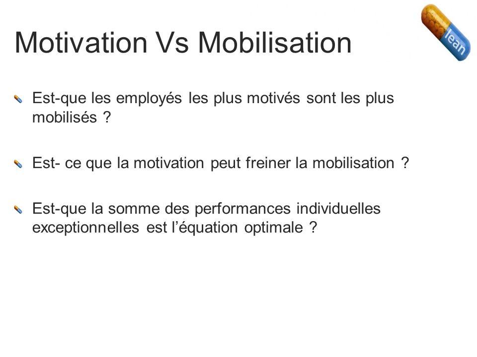 Motivation Vs Mobilisation Est-que les employés les plus motivés sont les plus mobilisés .