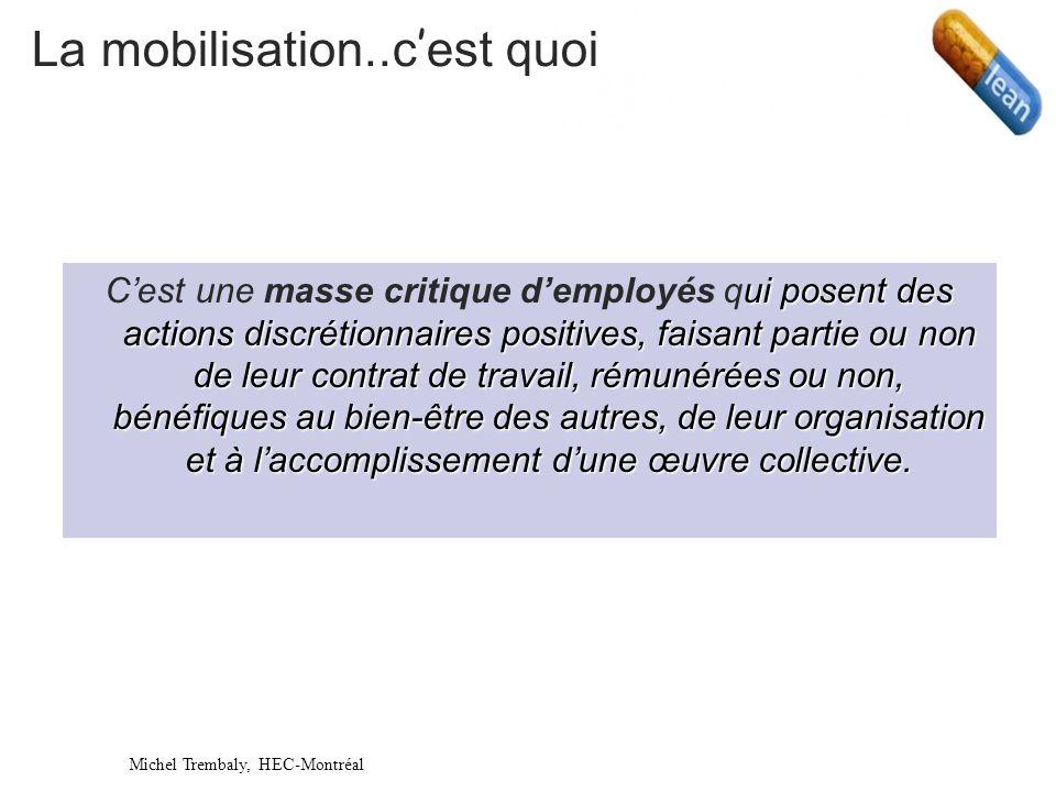 La mobilisation..c est quoi ui posent des actions discrétionnaires positives, faisant partie ou non de leur contrat de travail,rémunérées ou non, bénéfiques au bien-être des autres, de leur organisation et à laccomplissement dune œuvre collective.