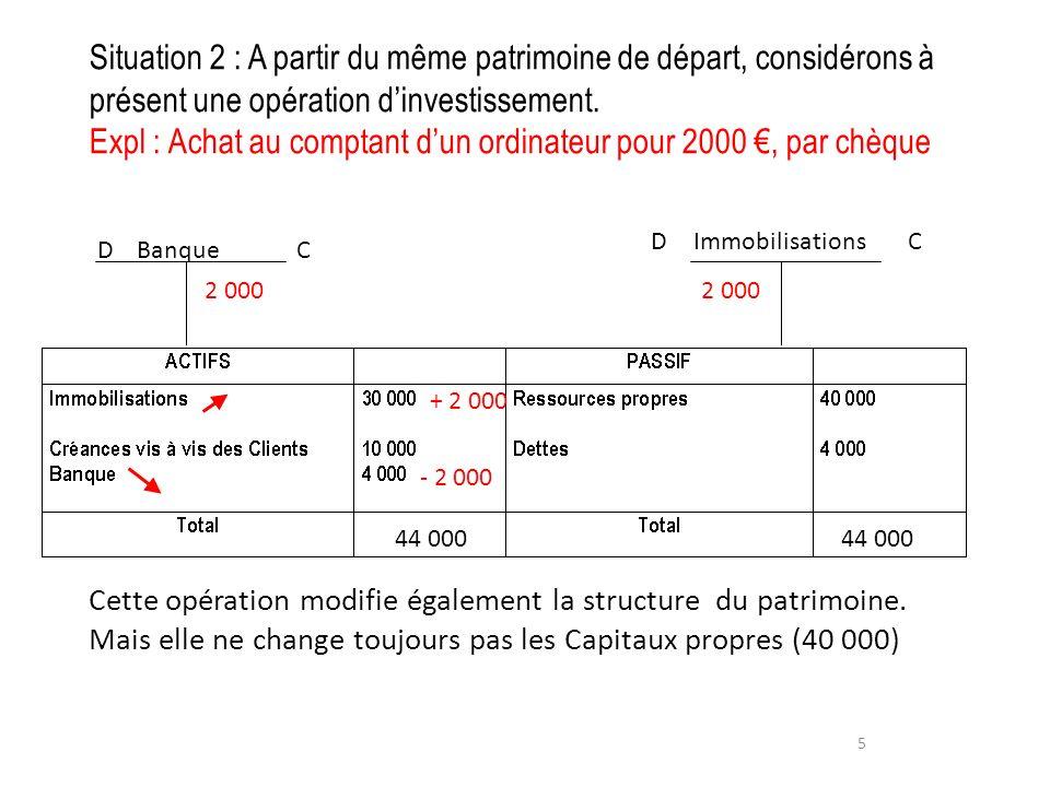 5 Immobilisations Banque C 2 000 D D C Cette opération modifie également la structure du patrimoine. Mais elle ne change toujours pas les Capitaux pro