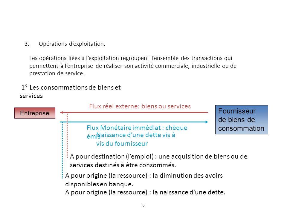6 Les opérations liées à lexploitation regroupent lensemble des transactions qui permettent à lentreprise de réaliser son activité commerciale, indust