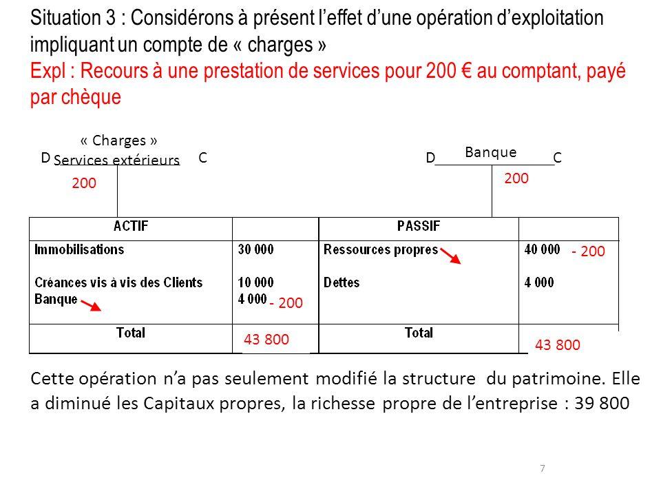 7 Banque « Charges » Services extérieurs 200 D C Cette opération na pas seulement modifié la structure du patrimoine. Elle a diminué les Capitaux prop