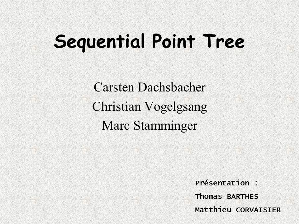 Plan Rendu par points, objectifs et mise en œuvre Point Trees –Sequential Point Trees –Point Tree Hierarchy Approximations et erreurs Du récursif au séquentiel –Rendu récursif –Séquentialisation –réarrangement Extensions –Rendu hybride point/polygone –Couleurs et textures Performances Conclusion