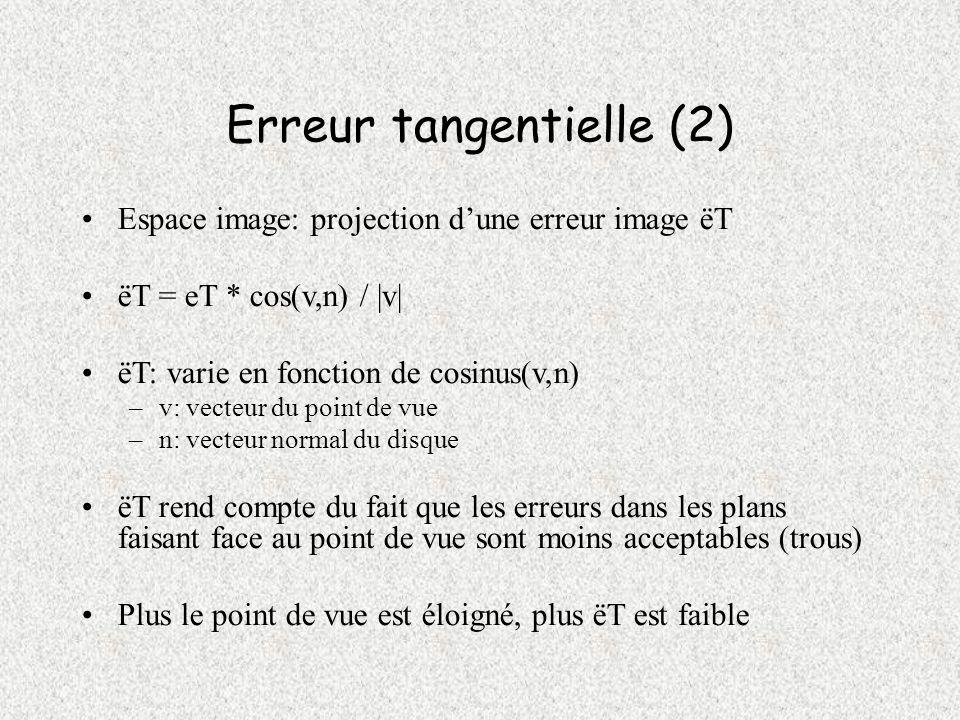 Erreur tangentielle (2) Espace image: projection dune erreur image ëT ëT = eT * cos(v,n) / |v| ëT: varie en fonction de cosinus(v,n) –v: vecteur du po