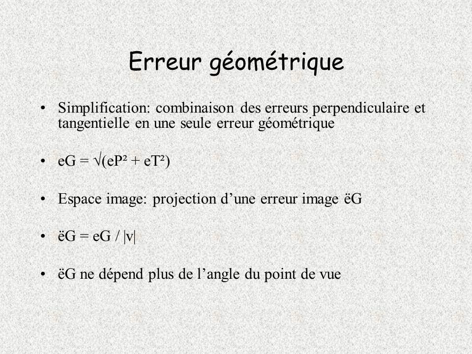 Erreur géométrique Simplification: combinaison des erreurs perpendiculaire et tangentielle en une seule erreur géométrique eG = (eP² + eT²) Espace ima