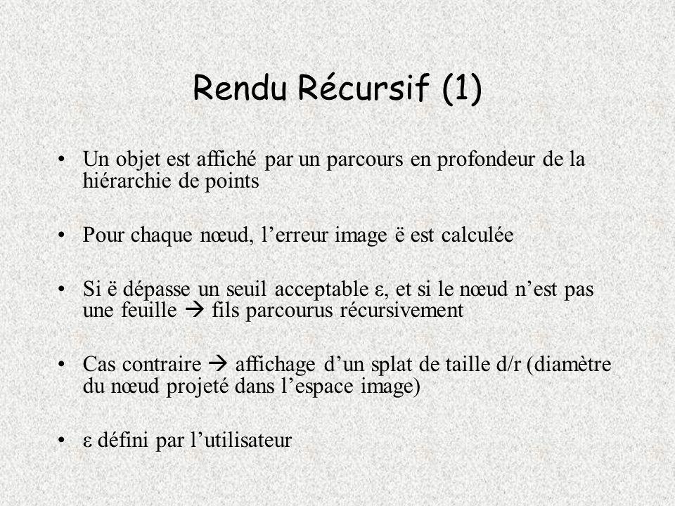 Rendu Récursif (1) Un objet est affiché par un parcours en profondeur de la hiérarchie de points Pour chaque nœud, lerreur image ë est calculée Si ë d