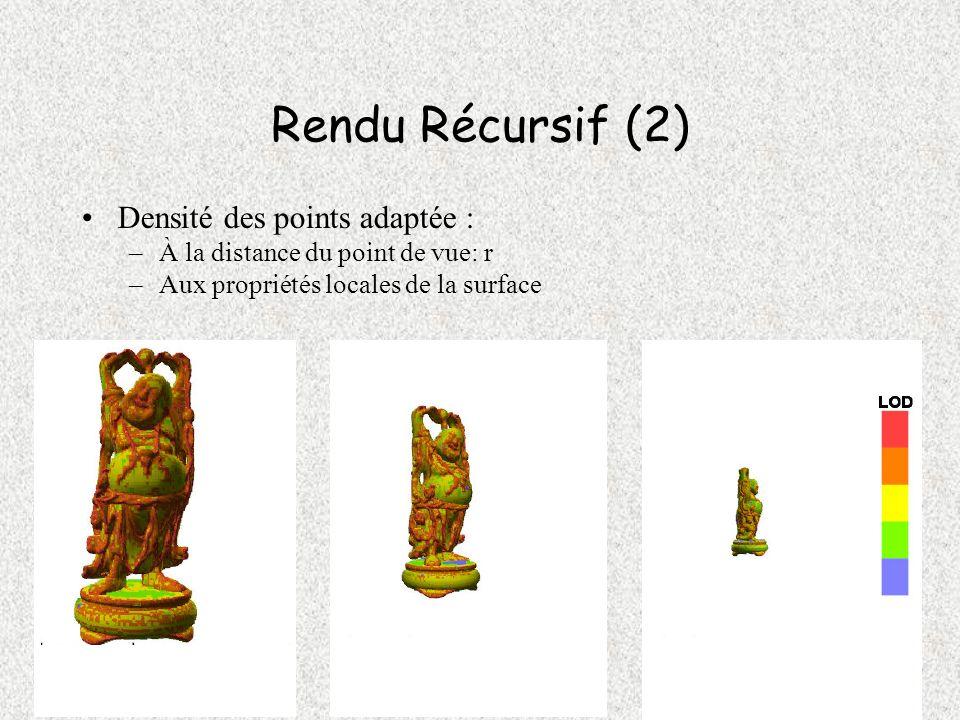Rendu Récursif (2) Densité des points adaptée : –À la distance du point de vue: r –Aux propriétés locales de la surface