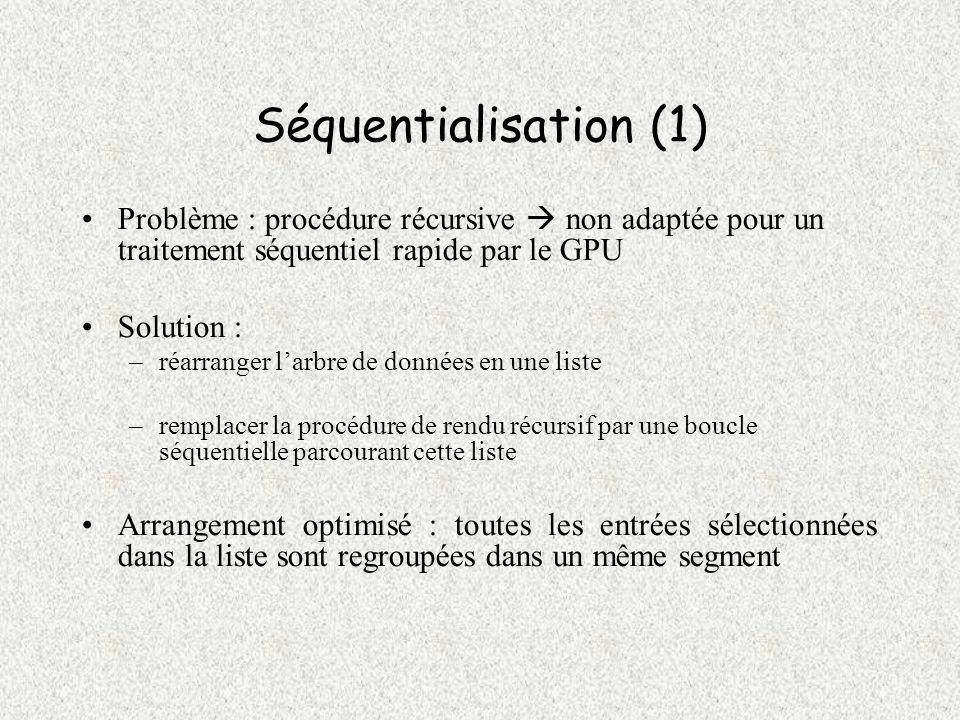 Séquentialisation (1) Problème : procédure récursive non adaptée pour un traitement séquentiel rapide par le GPU Solution : –réarranger larbre de donn