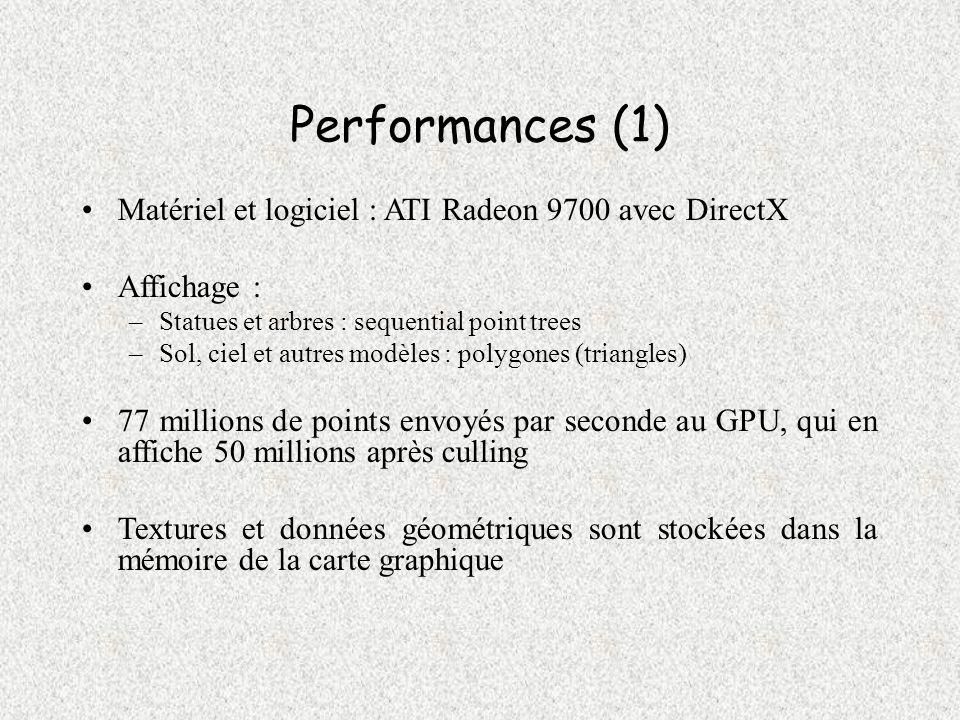 Performances (1) Matériel et logiciel : ATI Radeon 9700 avec DirectX Affichage : –Statues et arbres : sequential point trees –Sol, ciel et autres modè