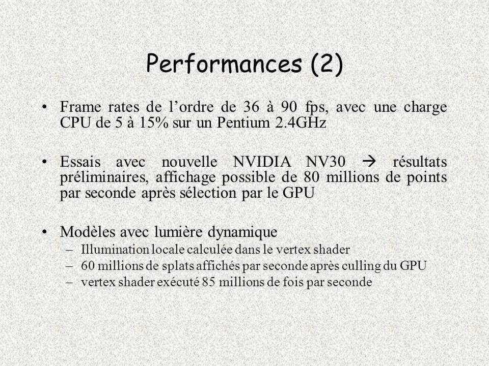Performances (2) Frame rates de lordre de 36 à 90 fps, avec une charge CPU de 5 à 15% sur un Pentium 2.4GHz Essais avec nouvelle NVIDIA NV30 résultats