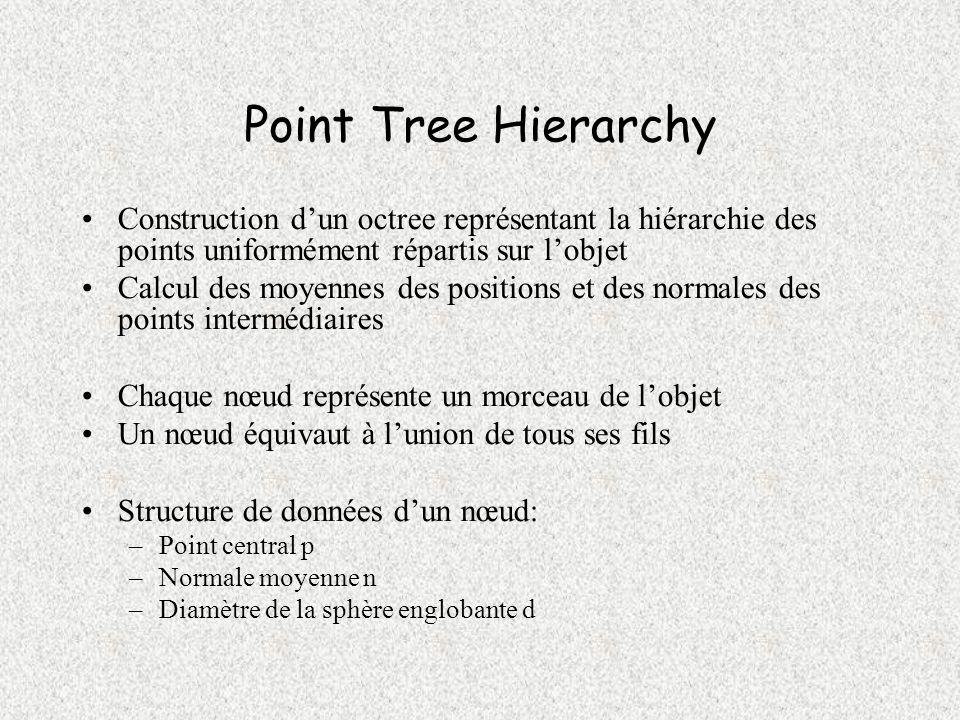 Point Tree Hierarchy Construction dun octree représentant la hiérarchie des points uniformément répartis sur lobjet Calcul des moyennes des positions