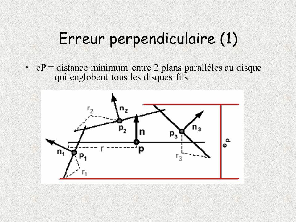 Erreur perpendiculaire (2) Espace image: projection dune erreur image ëP ëP = eP * sin(v,n) / |v| ëP: varie en fonction de sinus(v,n) –v: vecteur du point de vue –n: vecteur normal du disque ëP rend compte du fait que les erreurs le long des silhouettes sont moins acceptables (discontinuités) Plus le point de vue est éloigné, plus ëP est faible