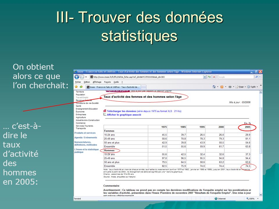 III- Trouver des données statistiques On obtient alors ce que lon cherchait: … cest-à- dire le taux dactivité des hommes en 2005:
