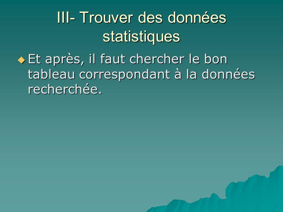 III- Trouver des données statistiques Et après, il faut chercher le bon tableau correspondant à la données recherchée. Et après, il faut chercher le b