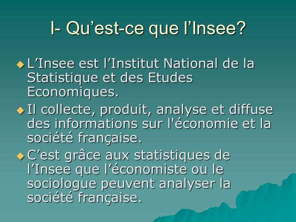 I- Quest-ce que lInsee? LInsee est lInstitut National de la Statistique et des Etudes Economiques. LInsee est lInstitut National de la Statistique et