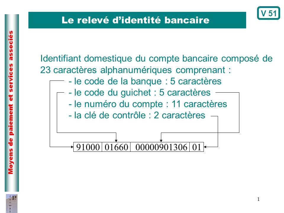 1 Moyens de paiement et services associés Le relevé didentité bancaire Identifiant domestique du compte bancaire composé de 23 caractères alphanumériq