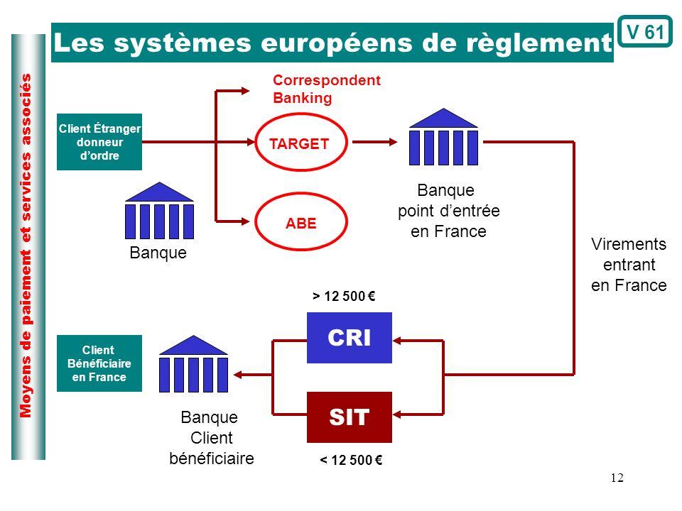 12 Moyens de paiement et services associés Client Étranger donneur dordre Client Bénéficiaire en France CRI SIT TARGET ABE > 12 500 < 12 500 Virements