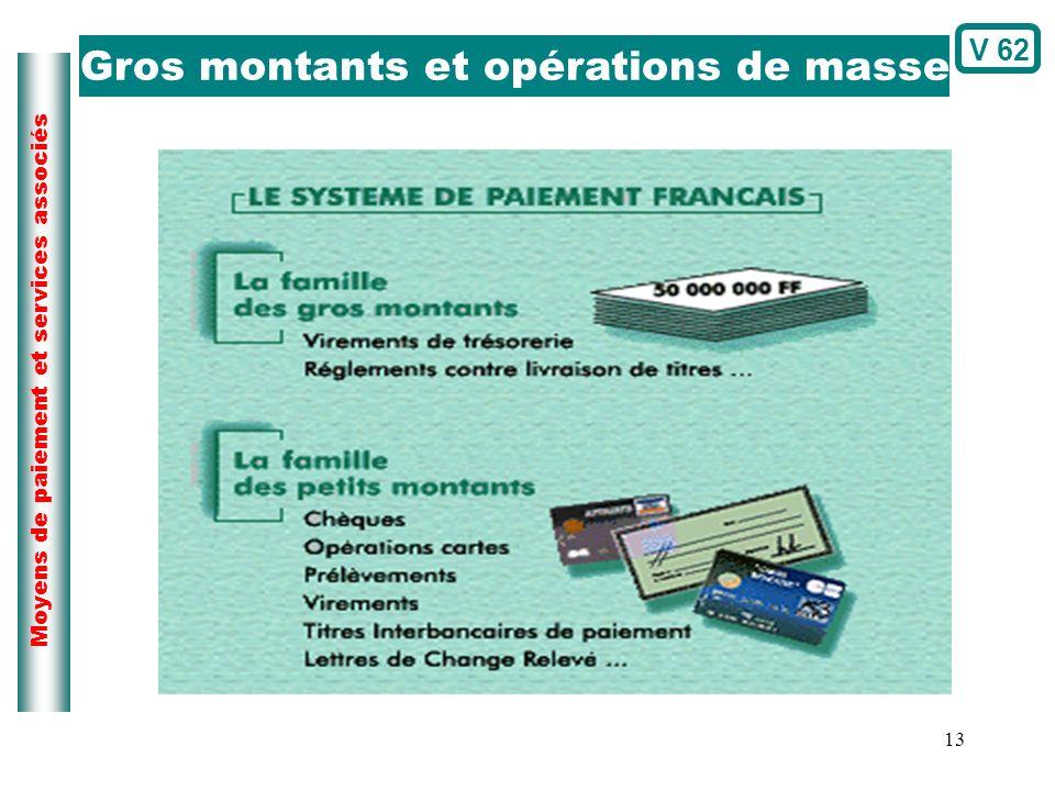 13 Moyens de paiement et services associés Gros montants et opérations de masse V 62