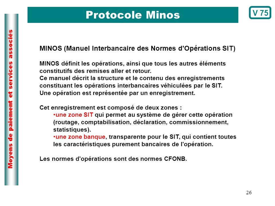26 Moyens de paiement et services associés MINOS (Manuel Interbancaire des Normes d'Opérations SIT) MINOS définit les opérations, ainsi que tous les a