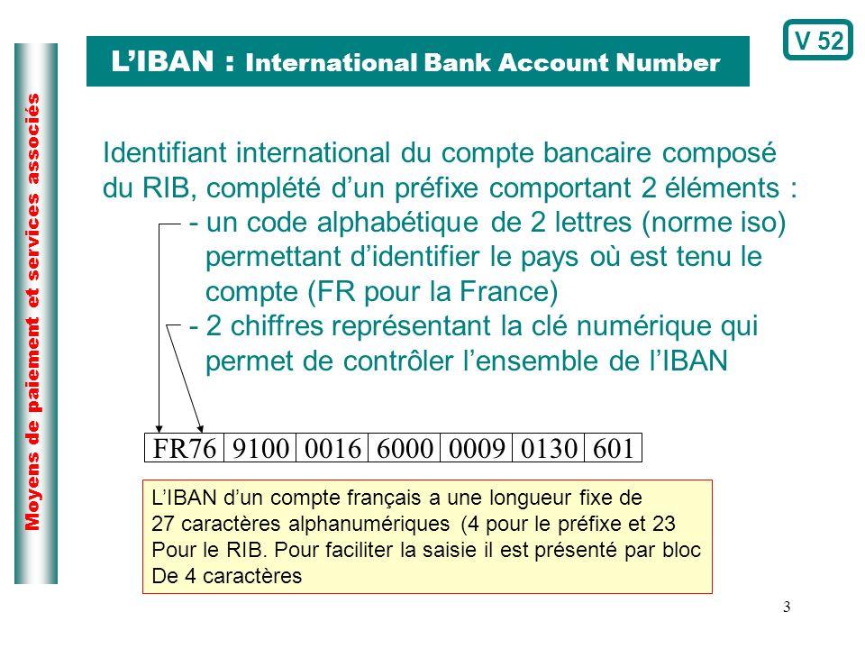 3 Moyens de paiement et services associés LIBAN : International Bank Account Number Identifiant international du compte bancaire composé du RIB, compl
