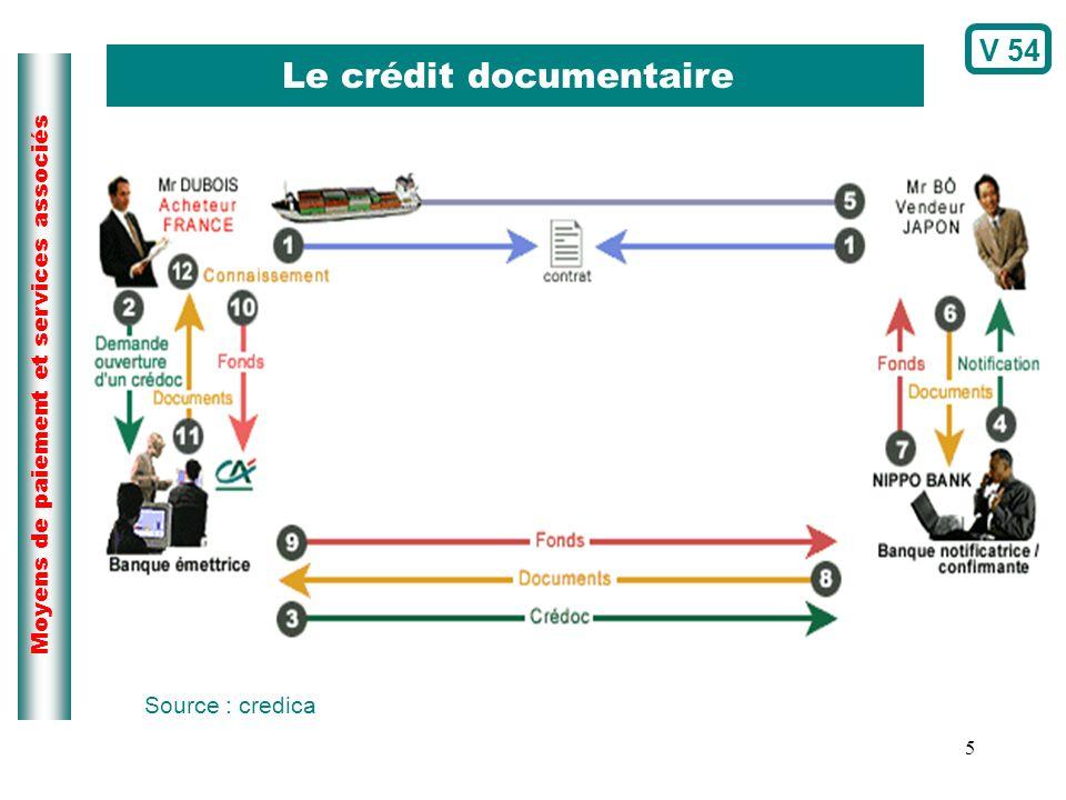 5 Moyens de paiement et services associés Le crédit documentaire Source : credica V 54
