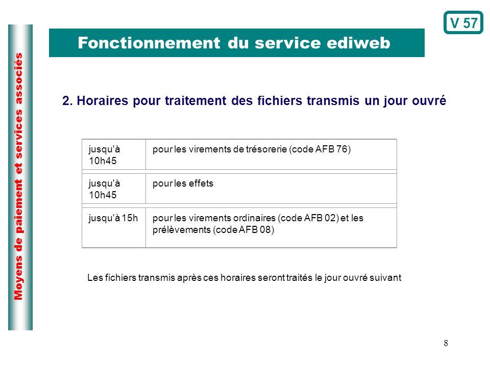 8 Moyens de paiement et services associés 2. Horaires pour traitement des fichiers transmis un jour ouvré jusqu'à 10h45 pour les virements de trésorer