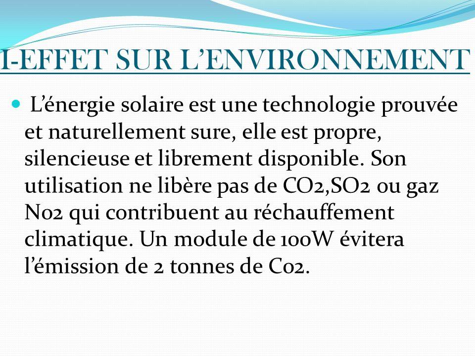 I-EFFET SUR LENVIRONNEMENT Lénergie solaire est une technologie prouvée et naturellement sure, elle est propre, silencieuse et librement disponible. S