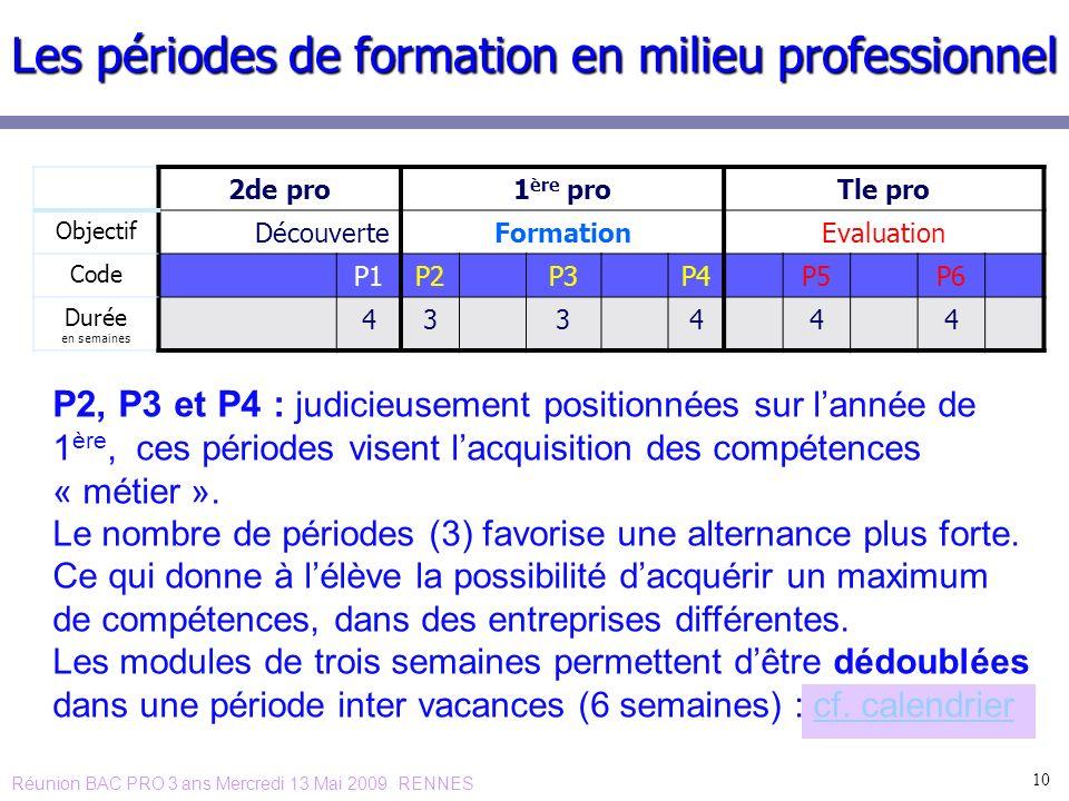 10 Les périodes de formation en milieu professionnel P2, P3 et P4 : judicieusement positionnées sur lannée de 1 ère, ces périodes visent lacquisition