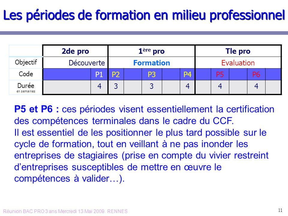 11 Les périodes de formation en milieu professionnel P5 et P6 : ces périodes visent essentiellement la certification des compétences terminales dans l