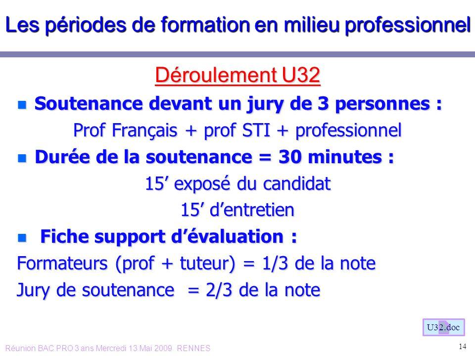 Les périodes de formation en milieu professionnel Déroulement U32 n Soutenance devant un jury de 3 personnes : Prof Français + prof STI + professionne