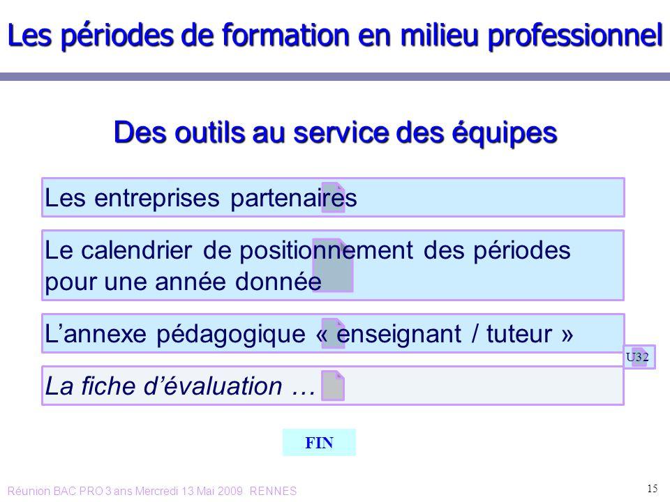Des outils au service des équipes 15 FIN Lannexe pédagogique « enseignant / tuteur » Le calendrier de positionnement des périodes pour une année donné