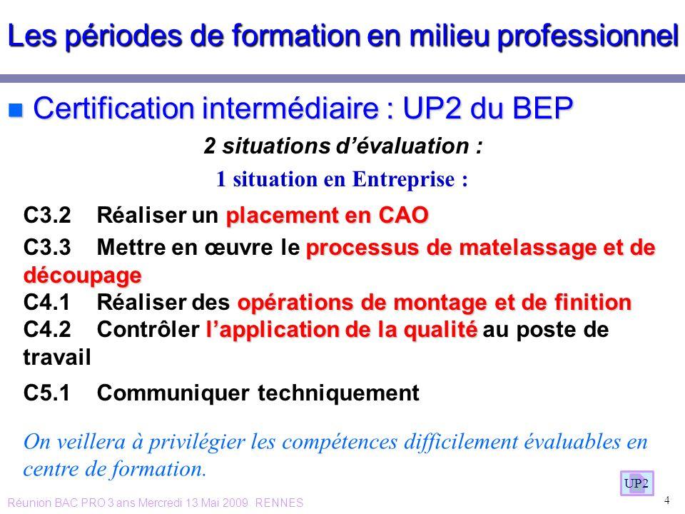 Les périodes de formation en milieu professionnel n Certification intermédiaire : UP2 du BEP 2 situations dévaluation : 4 UP2 1 situation en Entrepris