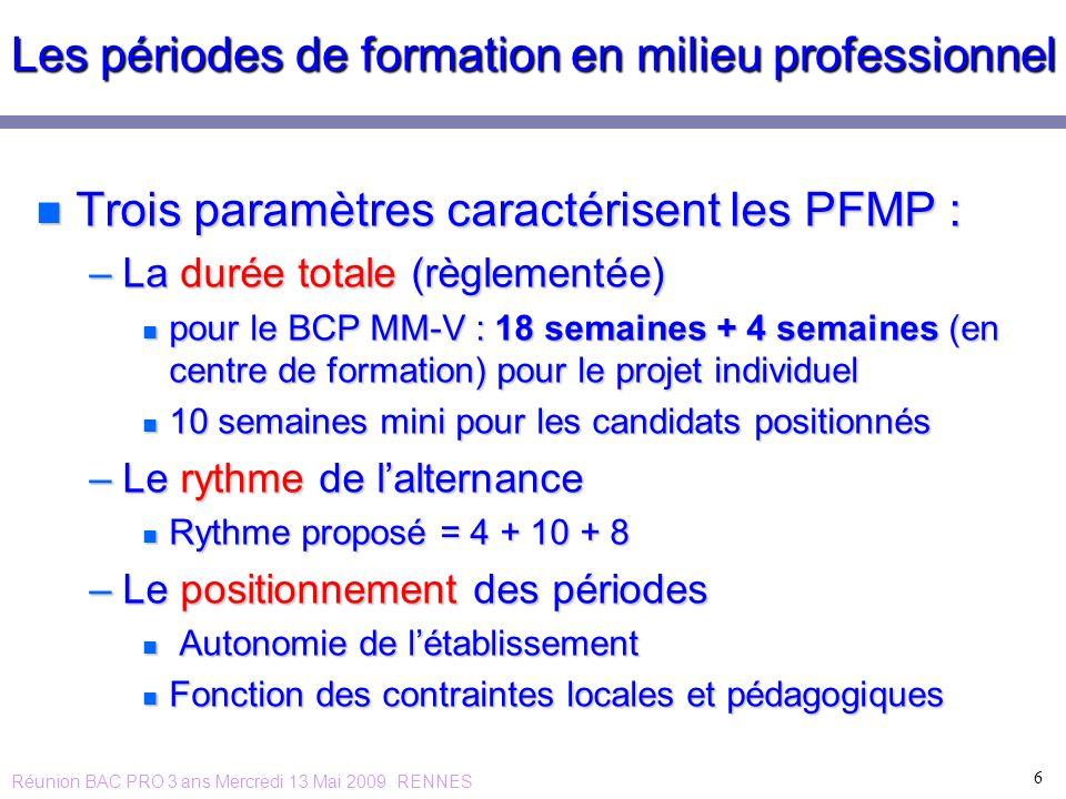 Les périodes de formation en milieu professionnel n Trois paramètres caractérisent les PFMP : –La durée totale (règlementée) n pour le BCP MM-V : 18 s
