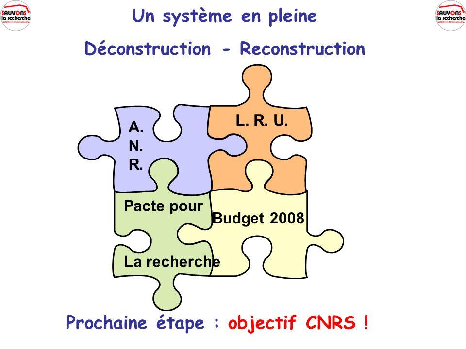 Budget 2008 Pacte pour La recherche L. R. U. A. N. R. Un système en pleine Déconstruction - Reconstruction Prochaine étape : objectif CNRS !