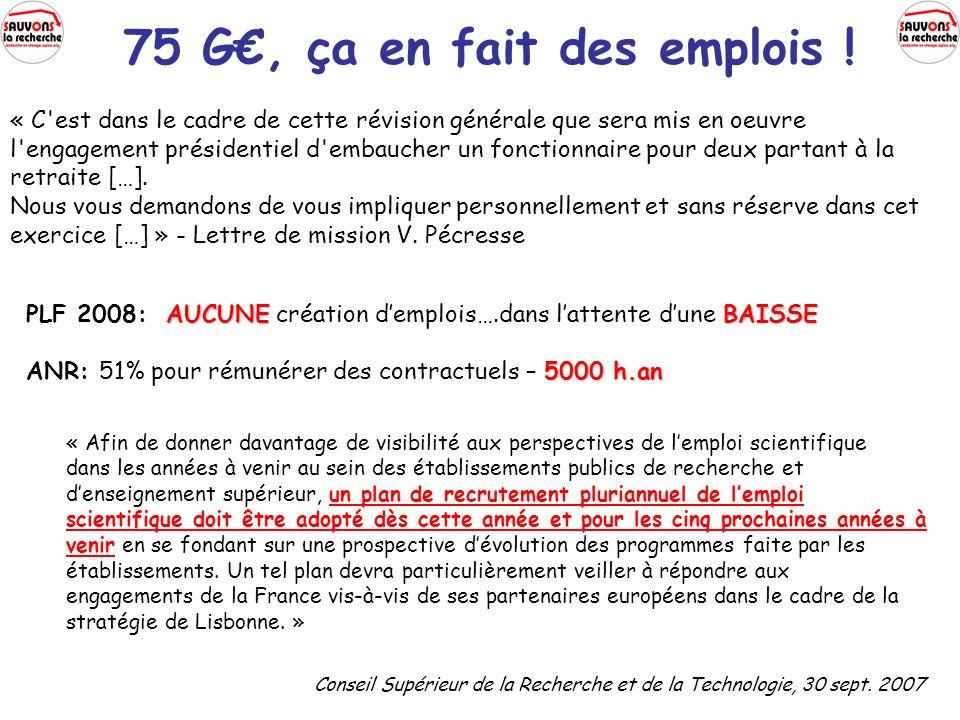AUCUNEBAISSE PLF 2008: AUCUNE création demplois….dans lattente dune BAISSE 5000 h.an ANR: 51% pour rémunérer des contractuels – 5000 h.an « Afin de do