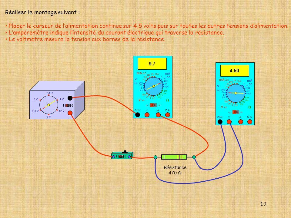 10 4,5 V12 V 3 V 9 V6 V 7,5 V + - 10 10 10 A 4.50 Com mA DC A OffOn 10A 2A 200 20 V 2 V AC mA AC V DC 2M 20k 2k 200 0.2 2 200 20 2 0.2 2 20 200 10A 2A