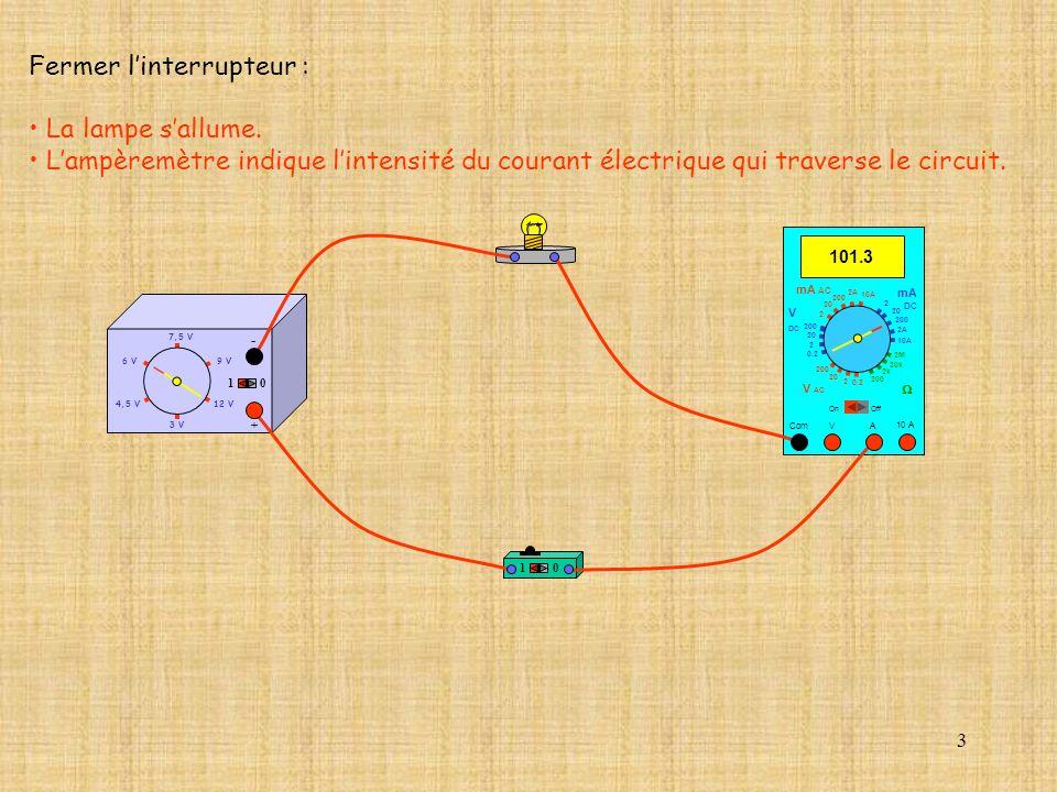 4 4,5 V12 V 3 V 9 V6 V 7,5 V + - 10 10 10 A 00.0 Com mA DC A OffOn 10A 2A 200 20 V 2 V AC mA AC V DC 2M 20k 2k 200 0.2 2 200 20 2 0.2 2 20 200 10A 2A 200 20 Ouvrir linterrupteur et placer une résistance de 1O ohms dans le circuit :