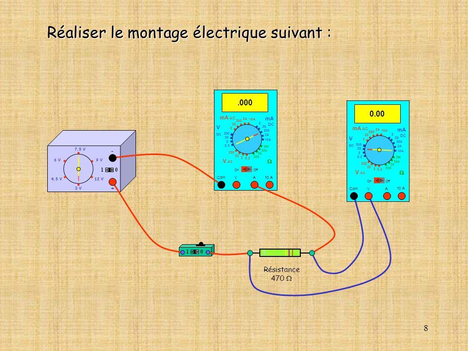 9 4,5 V12 V 3 V 9 V6 V 7,5 V + - 10 10 10 A 3.00 Com mA DC A OffOn 10A 2A 200 20 V 2 V AC mA AC V DC 2M 20k 2k 200 0.2 2 200 20 2 0.2 2 20 200 10A 2A 200 20 Réaliser le montage suivant : Placer le curseur de lalimentation continue sur 3 volts.