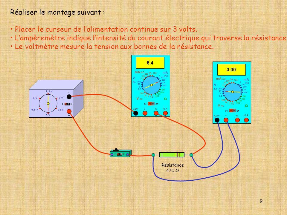 10 4,5 V12 V 3 V 9 V6 V 7,5 V + - 10 10 10 A 4.50 Com mA DC A OffOn 10A 2A 200 20 V 2 V AC mA AC V DC 2M 20k 2k 200 0.2 2 200 20 2 0.2 2 20 200 10A 2A 200 20 Réaliser le montage suivant : Placer le curseur de lalimentation continue sur 4,5 volts puis sur toutes les autres tensions dalimentation.