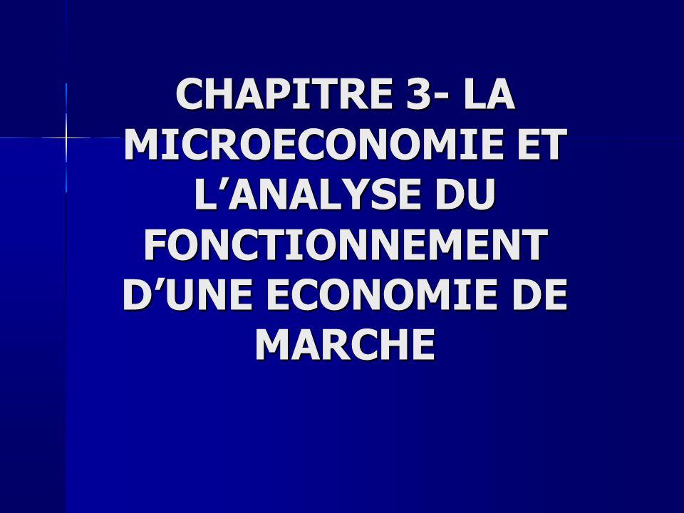 CHAPITRE 3- LA MICROECONOMIE ET LANALYSE DU FONCTIONNEMENT DUNE ECONOMIE DE MARCHE