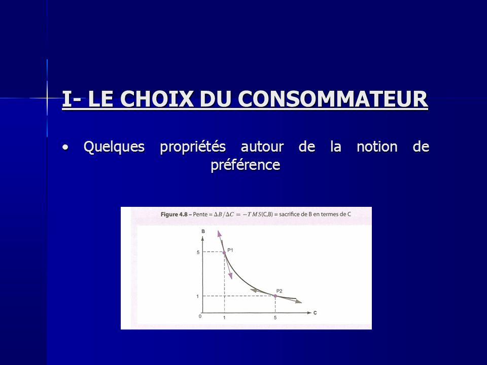I- LE CHOIX DU CONSOMMATEUR Quelques propriétés autour de la notion de préférence Quelques propriétés autour de la notion de préférence