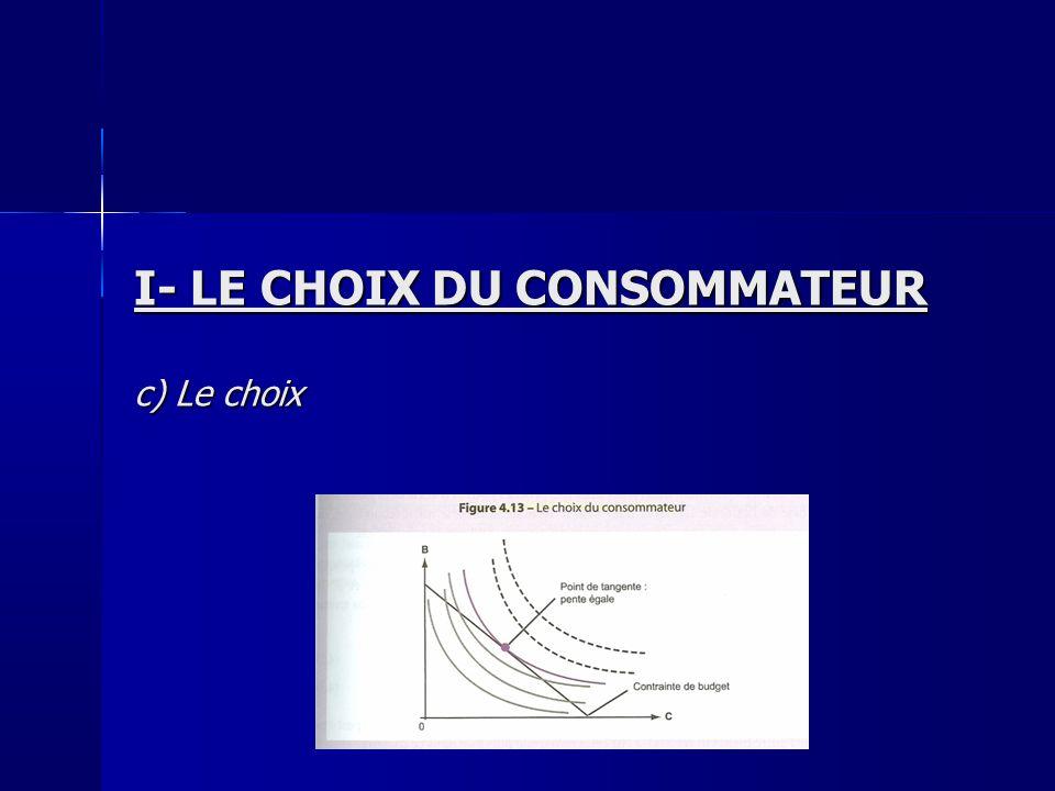 I- LE CHOIX DU CONSOMMATEUR c) Le choix