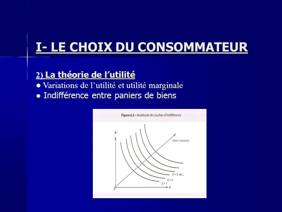 I- LE CHOIX DU CONSOMMATEUR La théorie de lutilité 2) La théorie de lutilité Variations de lutilité et utilité marginale Indifférence entre paniers de
