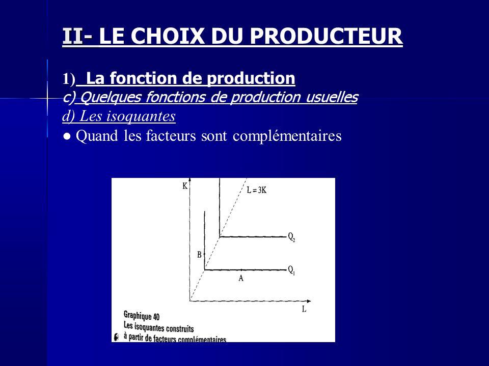 II- II- LE CHOIX DU PRODUCTEUR 1) La fonction de production c) Quelques fonctions de production usuelles d) Les isoquantes Quand les facteurs sont complémentaires