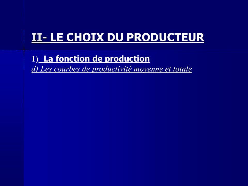 II- II- LE CHOIX DU PRODUCTEUR 1) La fonction de production d) Les courbes de productivité moyenne et totale