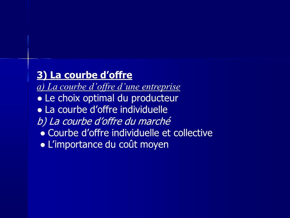 3) La courbe doffre a) La courbe doffre dune entreprise Le choix optimal du producteur La courbe doffre individuelle b) La courbe doffre du marché Cou