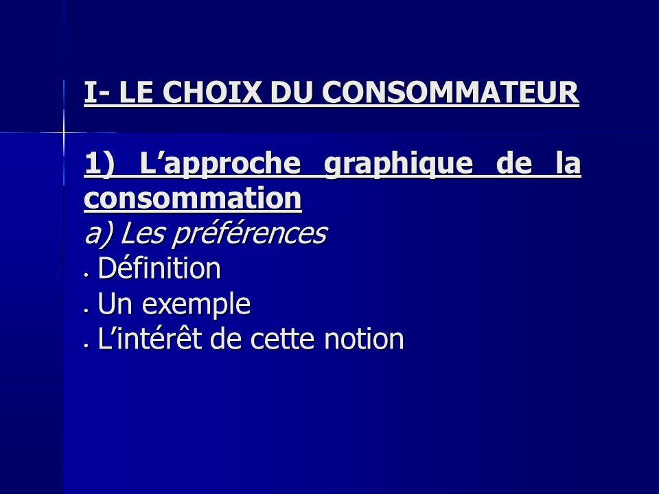 I- LE CHOIX DU CONSOMMATEUR 1) Lapproche graphique de la consommation a) Les préférences Définition Définition Un exemple Un exemple Lintérêt de cette notion Lintérêt de cette notion
