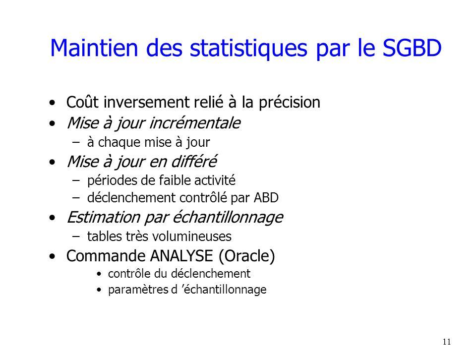 11 Maintien des statistiques par le SGBD Coût inversement relié à la précision Mise à jour incrémentale –à chaque mise à jour Mise à jour en différé –