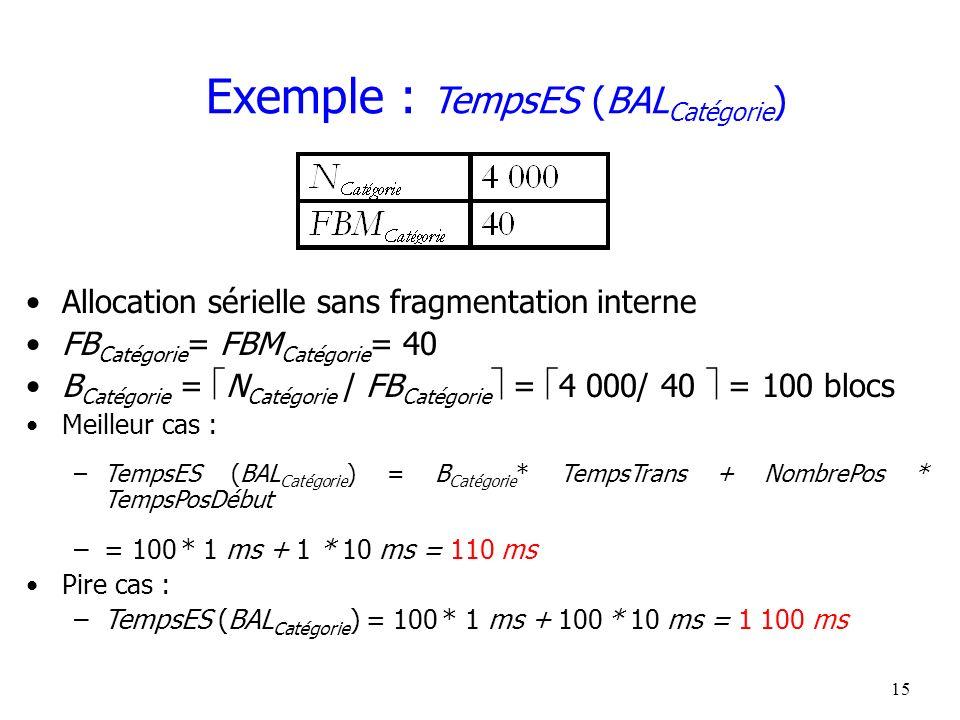 16 Exemple : TempsES (BAL Livre ) Allocation sérielle sans fragmentation interne FB Livre = FBM Livre = 20 B Livre = N Livre / FB Livre = 1 000 000/ 20 = 50 000 blocs Meilleur cas : –TempsES (BAL Livre ) = 50,01 secs Pire cas : –TempsES (BAL Livre ) = 9,16 minutes